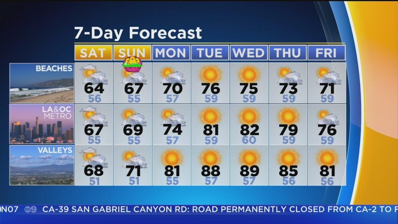 Jennifer Kim's Weather Forecast (April 20)