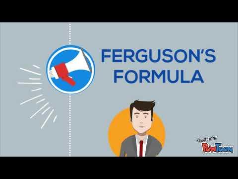 Sir Alex Ferguson Leadership Style