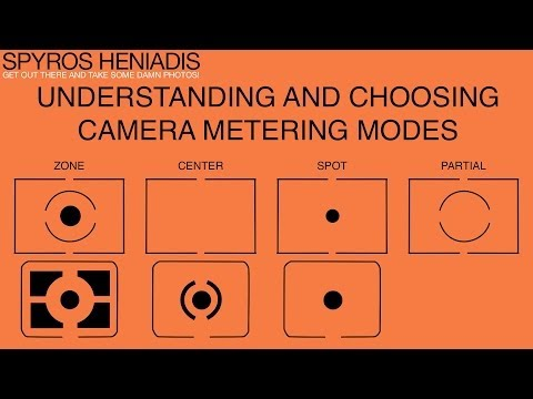 Understanding And Choosing Camera Metering Modes | Understanding The Camera Meter Pt.2