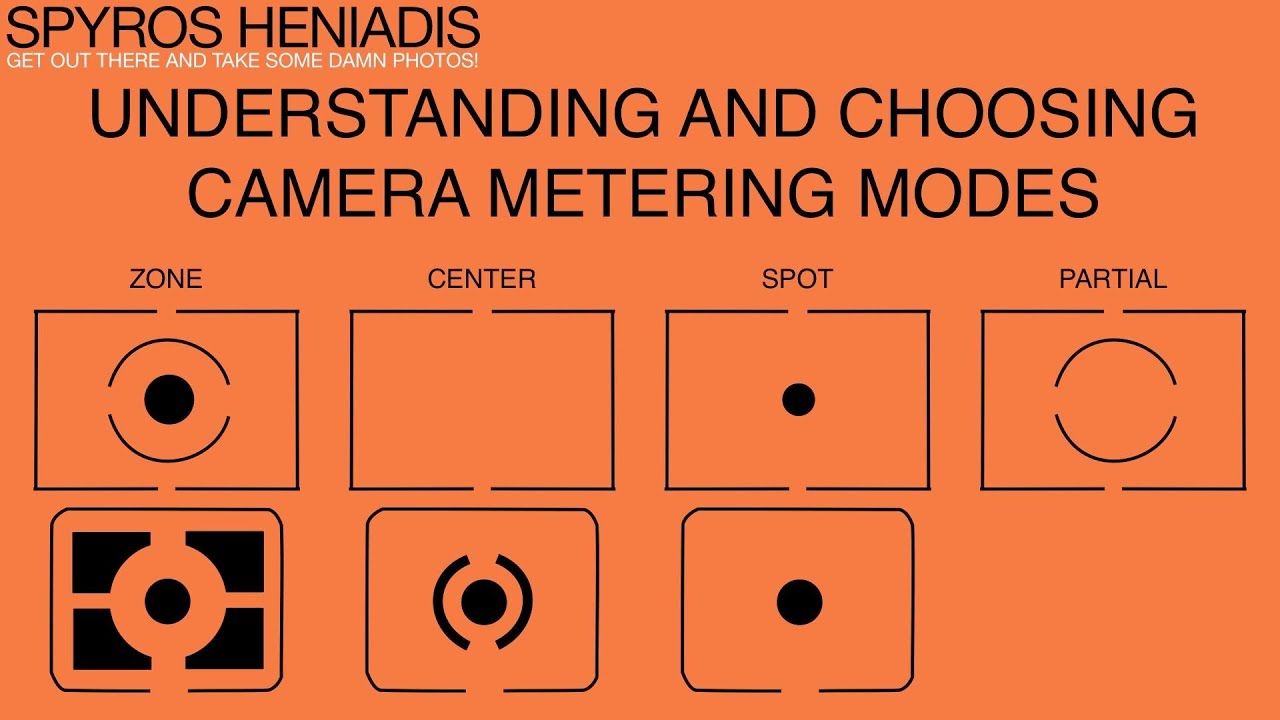 Metering mode #