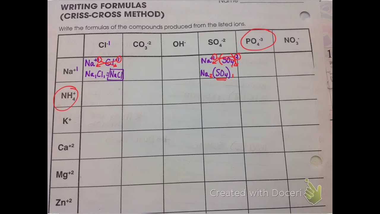 Formulas With Polyatomic Ions Worksheet Tecnologialinstante – Formulas with Polyatomic Ions Worksheet