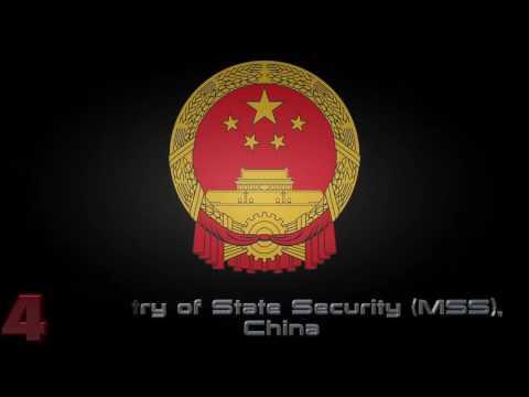 Mais vistos - 10 mejores agencias de inteligencia en el mundo 2016