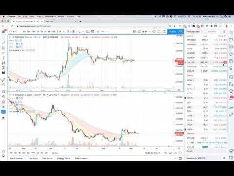 bitcoin rinkos dangtelis vienai šaliai