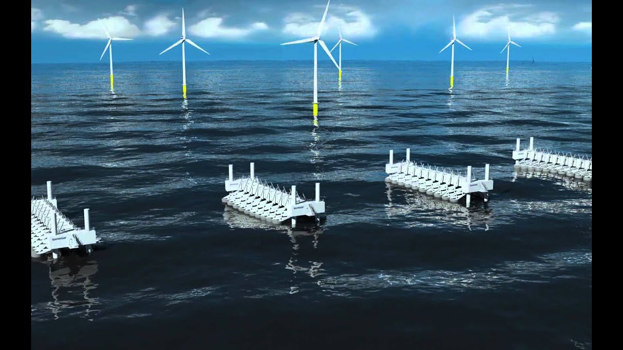 Our Vision Offshore Energy Parks Combining Wind Wave And
