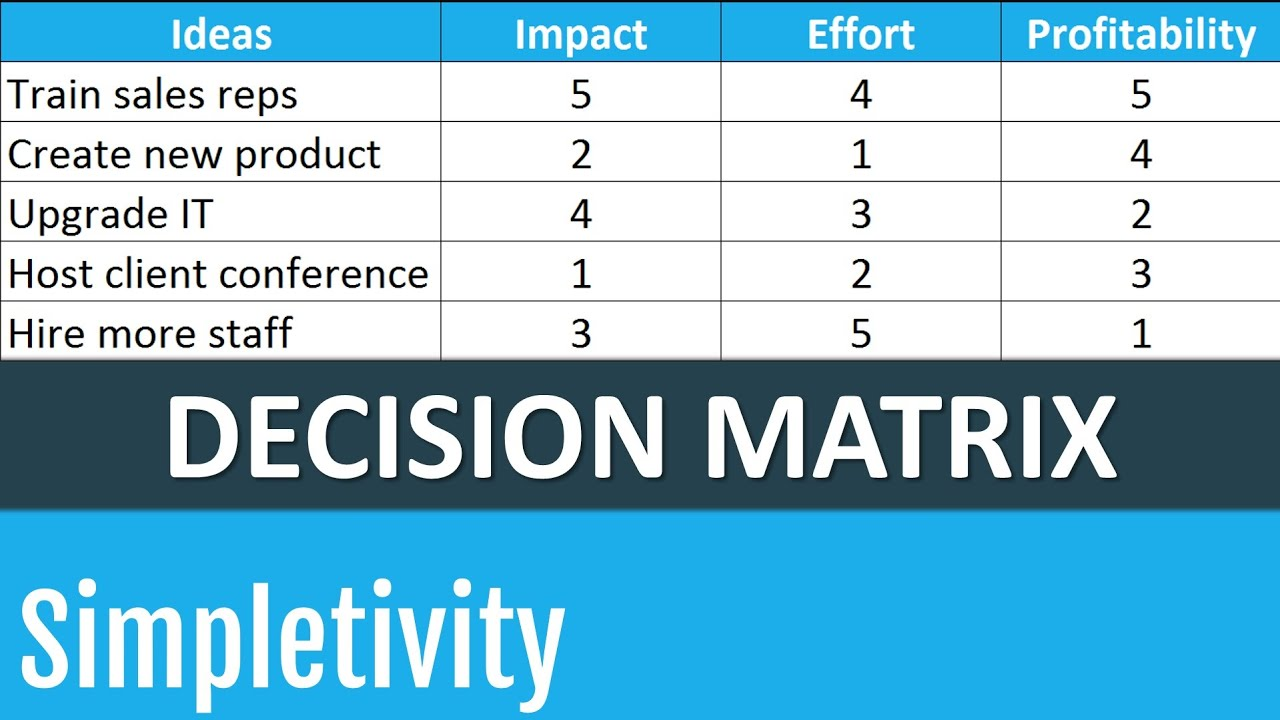 Make The Best Choice With A Decision Matrix Free Template