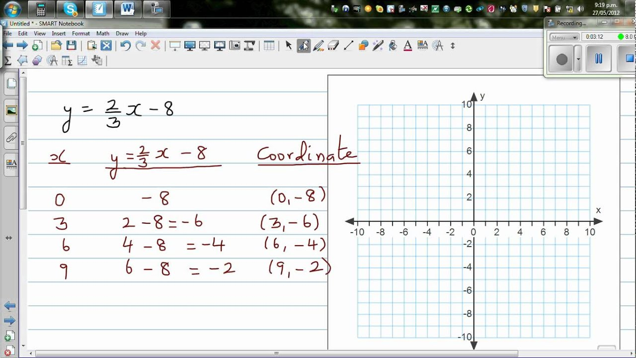 Graphing Y 2x 3 8 By Making A Table Of Values And