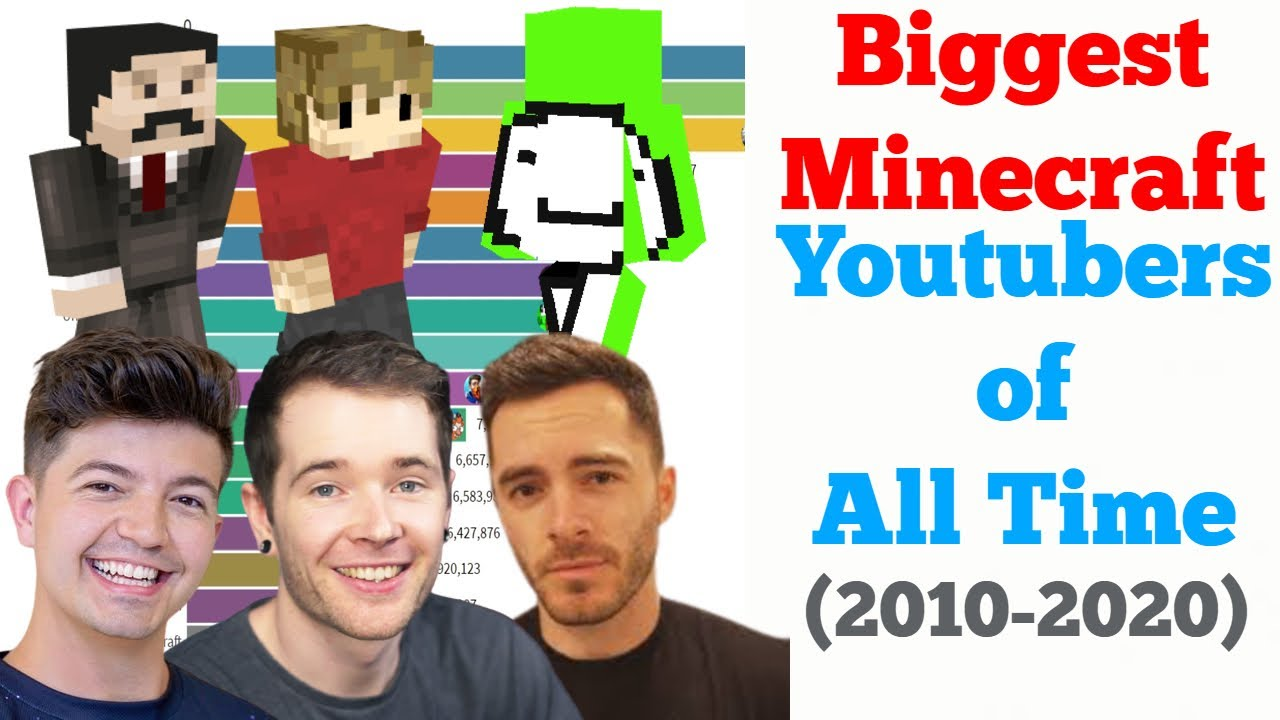 Biggest Minecraft Youtubers of All Time(11-11)  ft. Dream, DanTDM,  Grian