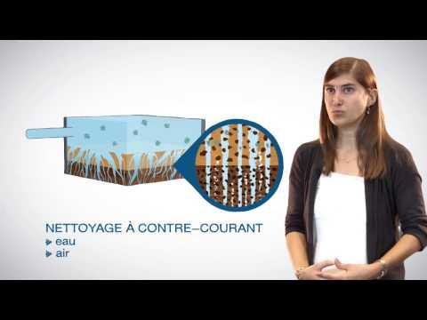 hqdefault - Comment obtient-on de l'eau potable ?
