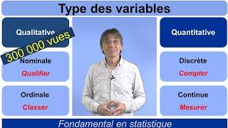 Cours de Statistique - Types des Variables : tout ce qu'il faut savoir