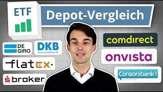 Das beste ETF Depot: ETF Sparplan Anbieter im Vergleich!