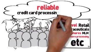High Risk Merchant Account.  1-855-339-6004  Best Merchant Services Online