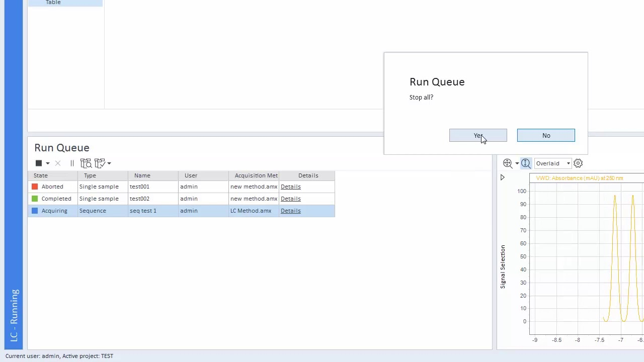 How to stop a run or sequence in OpenLab CDS