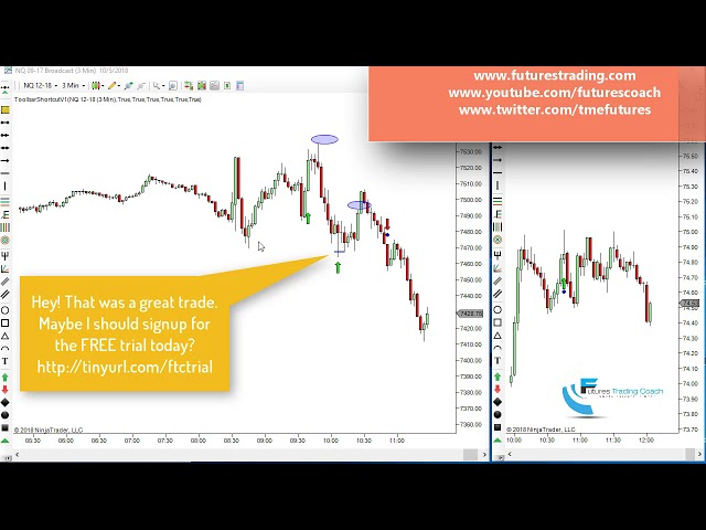 100518 -- Daily Market Review ES CL GC NQ - Live Futures Trading Call Room