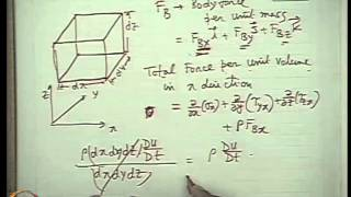 Mod-29 Lec-29 Incompressible Viscous Flows Part I