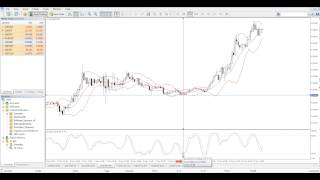 32. How to trade Stochastics divergence in Forex (Capital Forex Training)