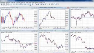 Use this Free Forex Charting Software