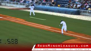 Billy Hamilton runs a 3.64 to first base on a ground out