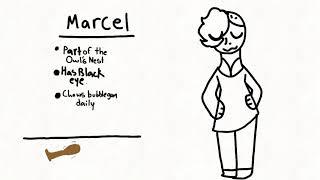 VanossGaming Gang AU Marcel/BasicallyIDoWork Animierte Ref