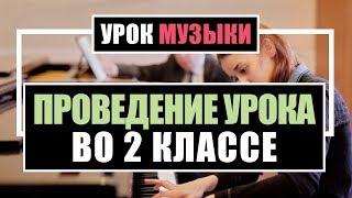 Уроки музыки во 2 классе. Методики и приемы проведения урока музыки. 2 класс. ВЕБИНАР