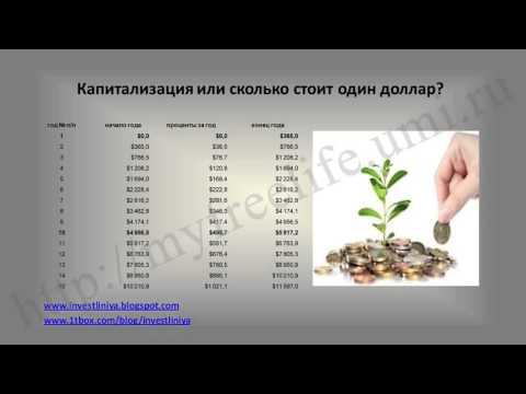 Финансовые навыки. Метод капитализации доходов