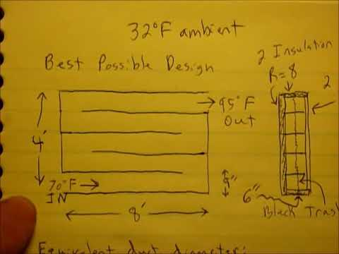 solar air heater calculations