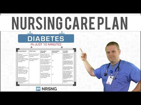 Diabetes Nursing Care Plan Tutorial