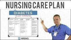 hqdefault - Nursing Care Plan For Risk Of Infection Related To Diabetes