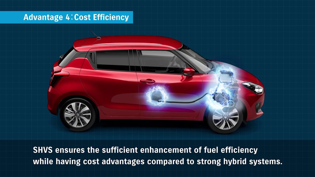 Suzuki | Systém Mild Hybrid (SHVS)