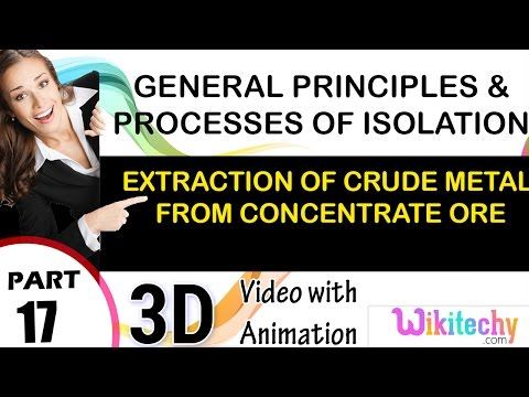 extraction of crude metal from concentrate ore class 12 chemistry cbse