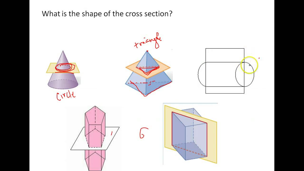 Slicing 3 D Shapes (solutions, examples, videos, worksheets