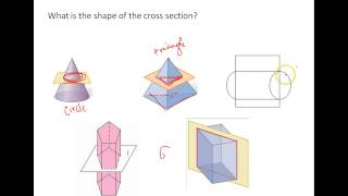 Geometry B lesson 21 Cross sections 2