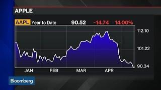 Gambar cover Why Warren Buffett Bought $1 Billion in Apple Stock