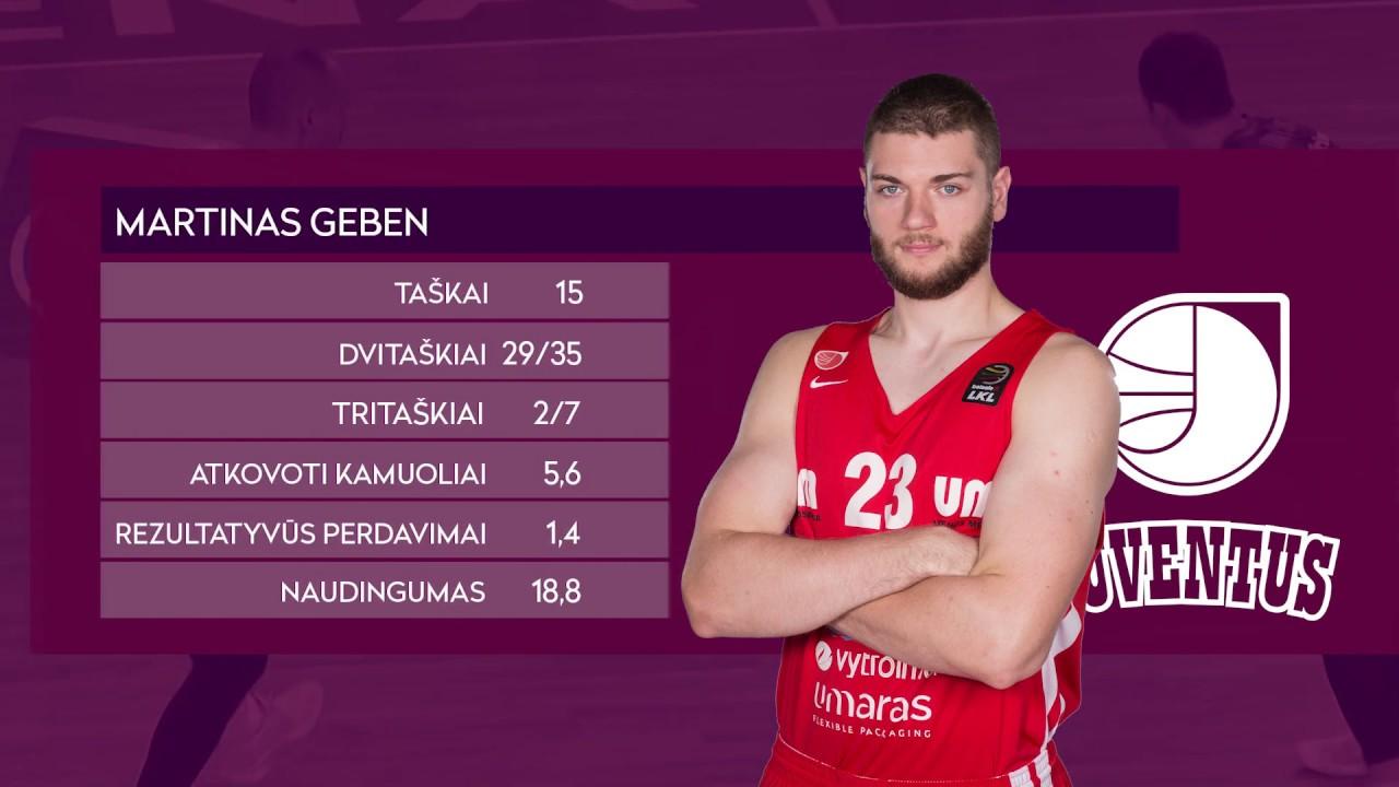 "M. Geben – ""Betsafe–LKL"" kovo mėnesio MVP"