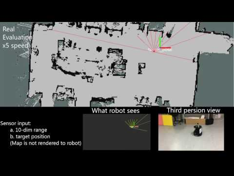 Virtual-to-real Deep Reinforcement Learning: Mobile Robots Mapless Navigation