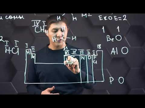 Химиялық формулалар. Валенттілік. Салыстырмалы молекулалық массасы. 7 сынып.