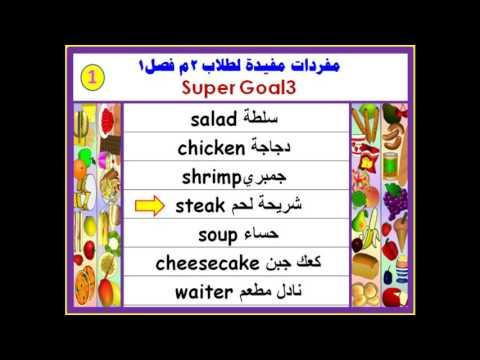 مفردات مهمة لطلاب ثاني متوسط إنجليزي الفصل الأول المقطع الأول