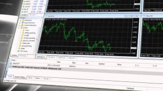 Metatrader 4 - Plateforme de trading sur le CFD / Forex de X-Trade Brokers