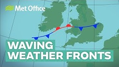 What is a waving weather front?