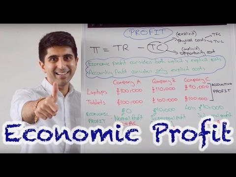 Y2/IB 9) Profit - Normal, Supernormal (Abnormal) and Subnormal