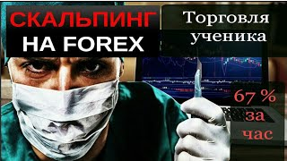 Безрисковый разгон депозита Скальпинг на рынке Форекс  Forex Трейдинг для начинающих