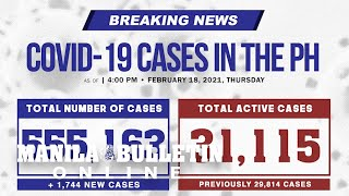 DOH reports 1,744 new cases, bringing the national total to 555,163, as of February 18, 2021.