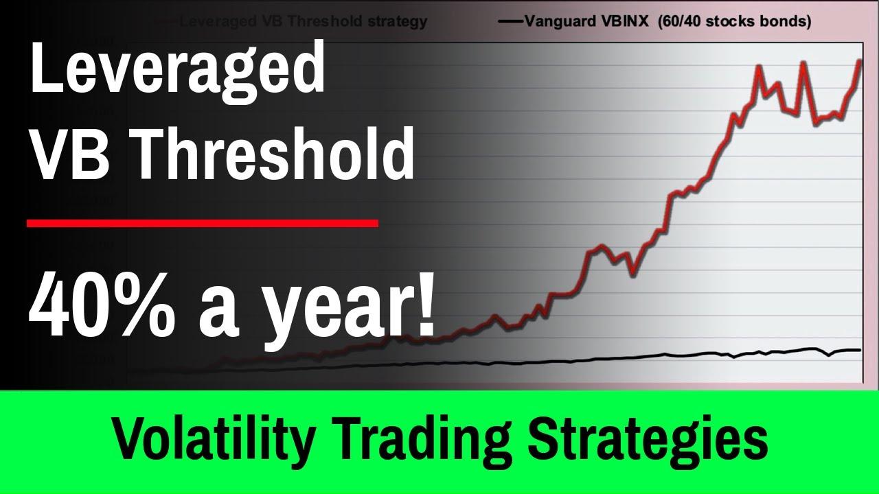 VIDEO:  Leveraged VB Threshold strategy  -  40% / year