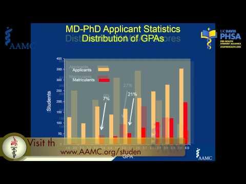 MD/PhD Programs: Olaf Andersen, M.D. (2014)