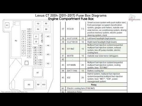 2014 Lexus Ct 200h Fuse Box Diagram - seniorsclub.it cable-my -  cable-my.seniorsclub.it | 2014 Lexus Ct 200h Fuse Box Diagram |  | cable-my.seniorsclub.it