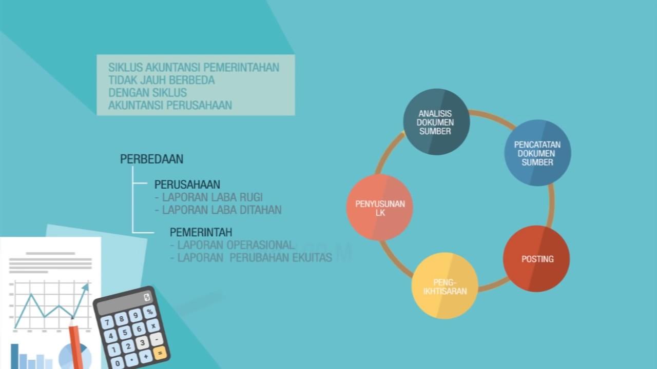 Perbedaan Pemerintah Dan Pemerintahan - Berbagi Informasi