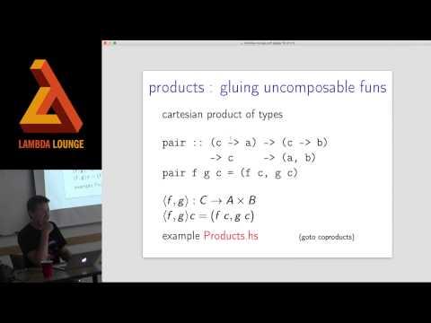 Programming and Math