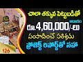Business ideas in telugu 2018 | How to making sanitary napkins | project report తెలుగులో- 126