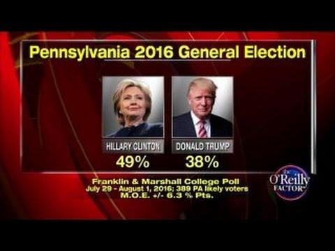 New battleground polls shakeup presidential race
