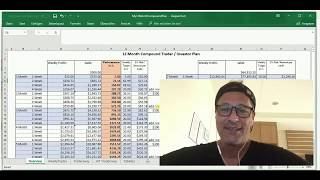 013: Results of the Week, Forex Trades, $100to$1Million Compound Plan