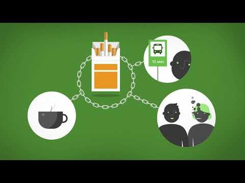 Как НИКОРЕТТЕ® помогает бросить курить?